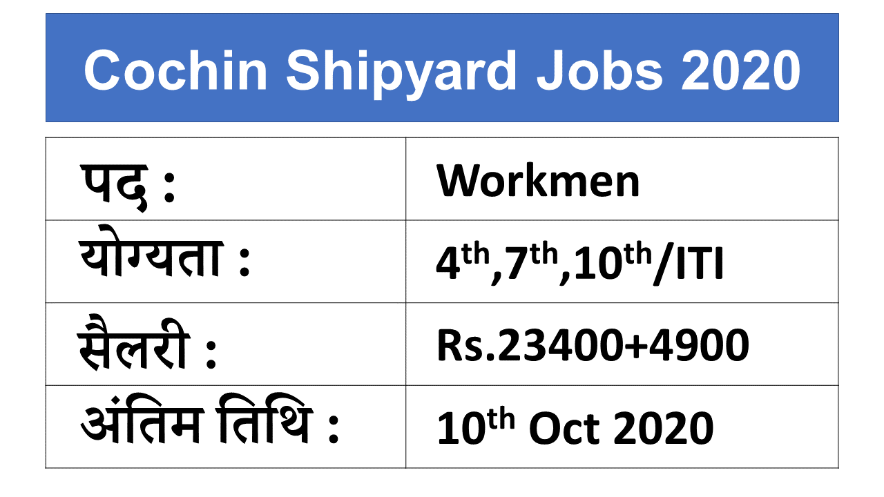 Cochin Shipyard Workmen Jobs 2020