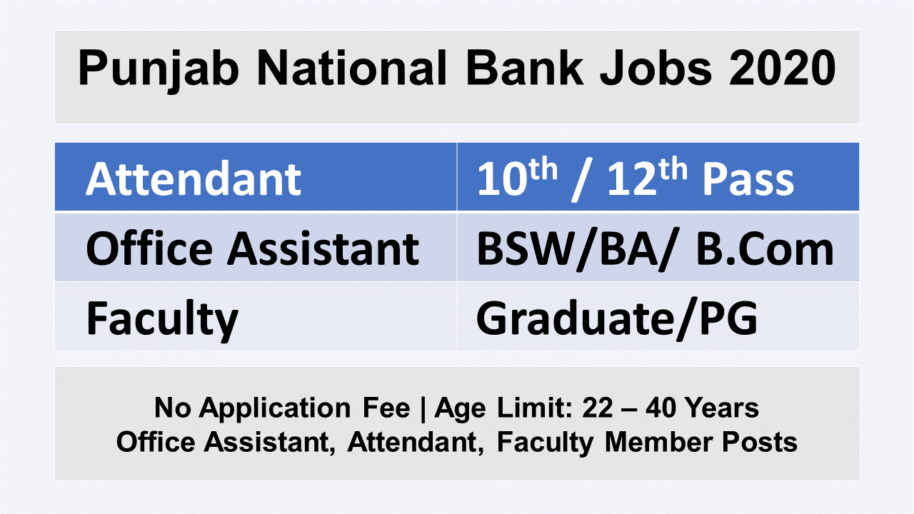Punjab National Bank Jobs 2020