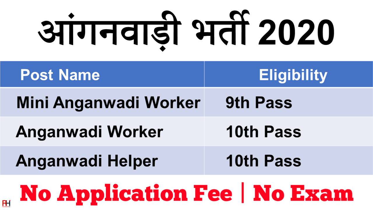 WCD Chikkaballapur Recruitment 2021