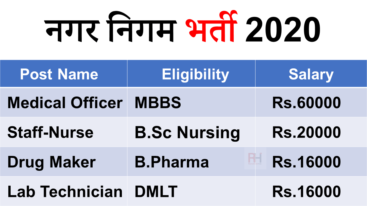 VVCMC Recruitment 2021