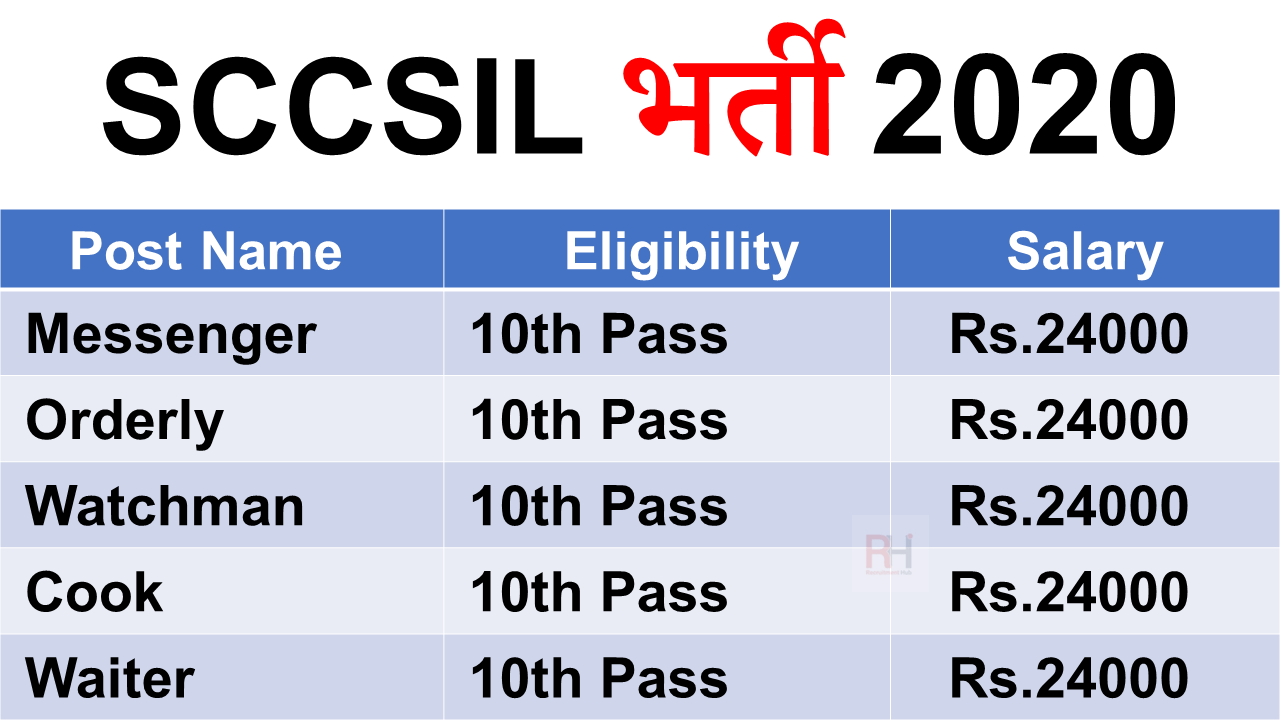 SCCSIL Bhopal Recruitment 2021
